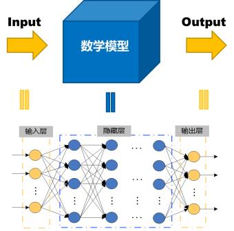 张鑫-基于新兴非易失性存储器件的脑启发计算(一).png